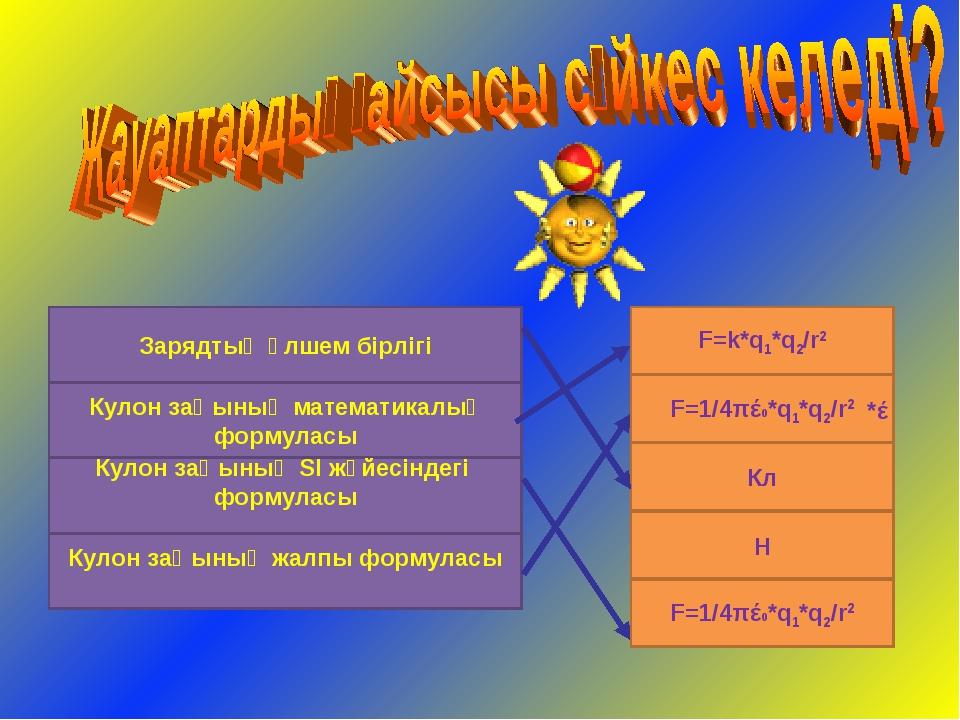 Зарядтың өлшем бірлігі F=k*q1*q2/r2 R=U/I Кл Н Кулон заңының математикалық фо...