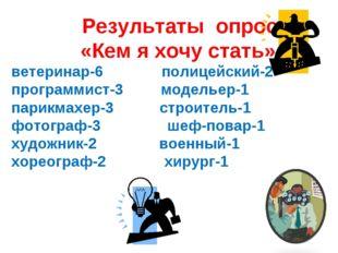 Результаты опроса «Кем я хочу стать» ветеринар-6 полицейский-2 программист-3