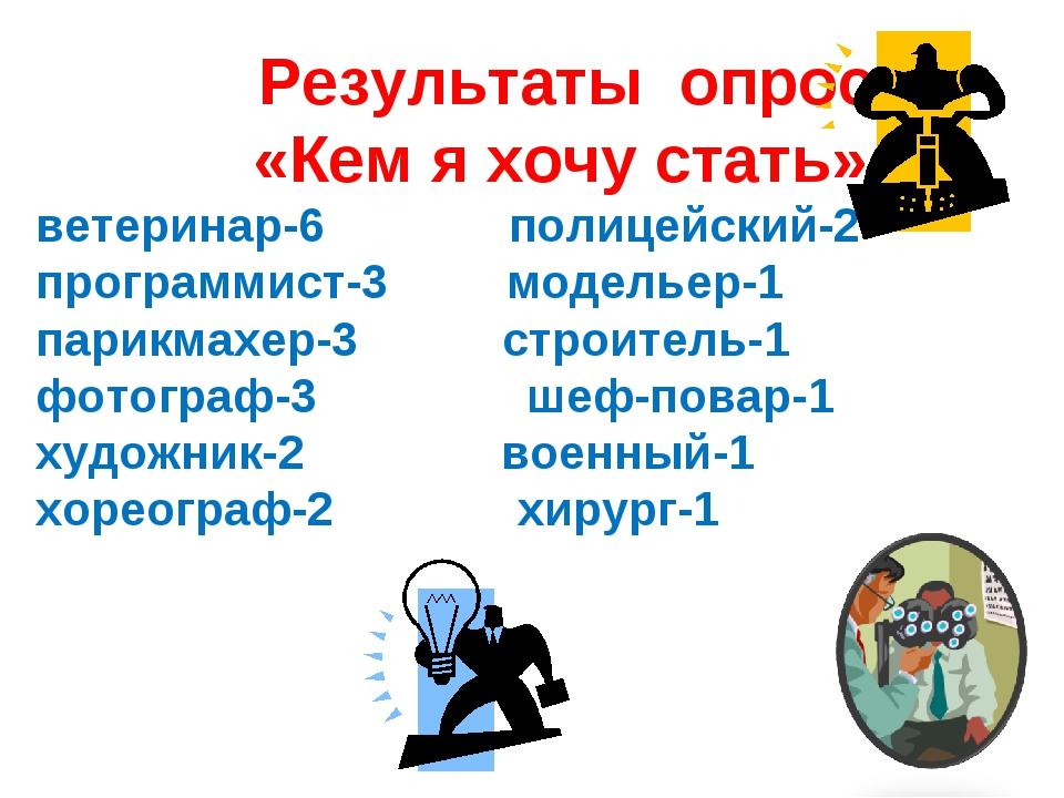 Результаты опроса «Кем я хочу стать» ветеринар-6 полицейский-2 программист-3...