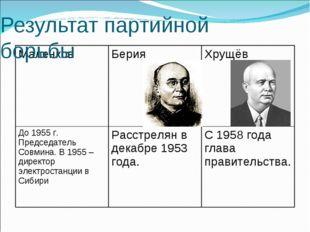 Результат партийной борьбы МаленковБерияХрущёв До 1955 г. Председатель Совм