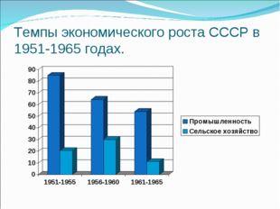 Темпы экономического роста СССР в 1951-1965 годах.