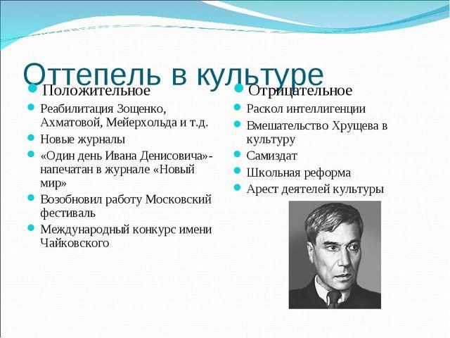 Оттепель в культуре Положительное Реабилитация Зощенко, Ахматовой, Мейерхольд...