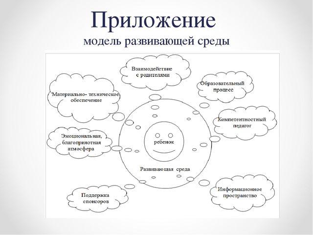 Приложение модель развивающей среды