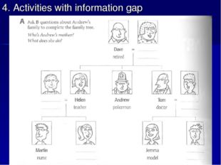 4. Activities with information gap