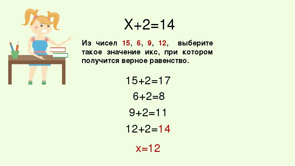Х+2=14 Из чисел 15, 6, 9, 12, выберите такое значение икс, при котором получи...