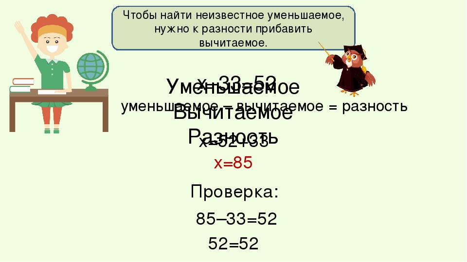 х–33=52 х=52+33 х=85 Проверка: 52=52 уменьшаемое – вычитаемое = разность Чтоб...