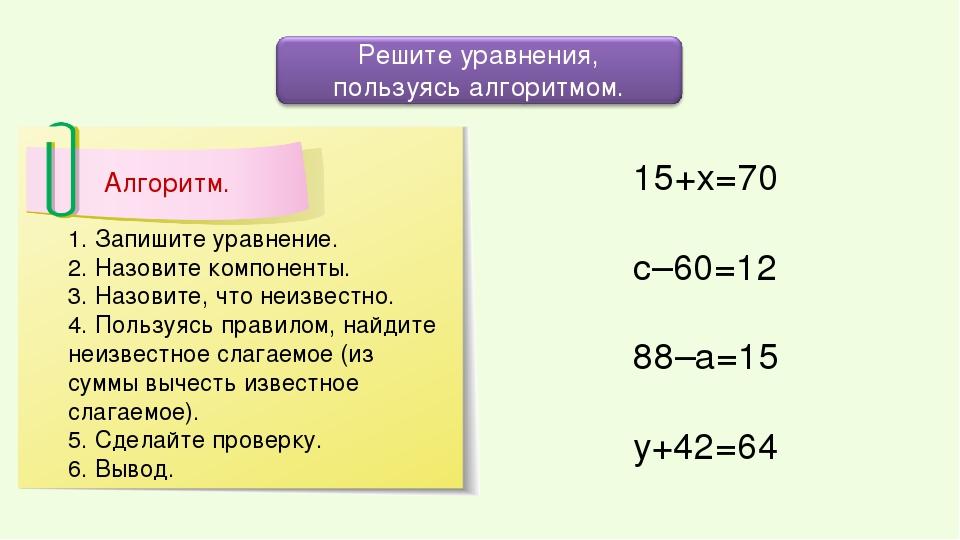 15+х=70 с–60=12 88–а=15 у+42=64 1. Запишите уравнение. 2. Назовите компоненты...