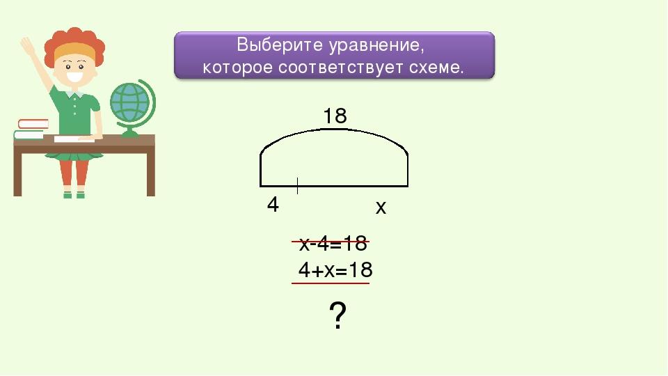х-4=18 4+х=18 ?