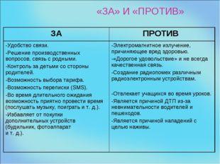 «ЗА» И «ПРОТИВ» ЗАПРОТИВ -Удобство связи. -Решение производственных вопросо