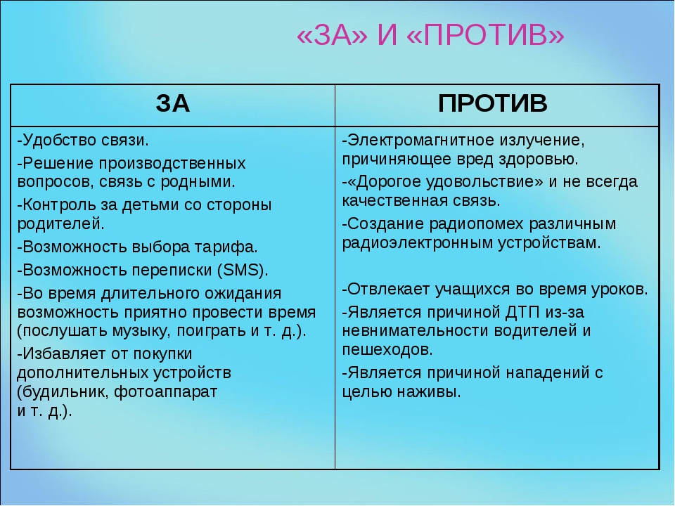 «ЗА» И «ПРОТИВ» ЗАПРОТИВ -Удобство связи. -Решение производственных вопросо...