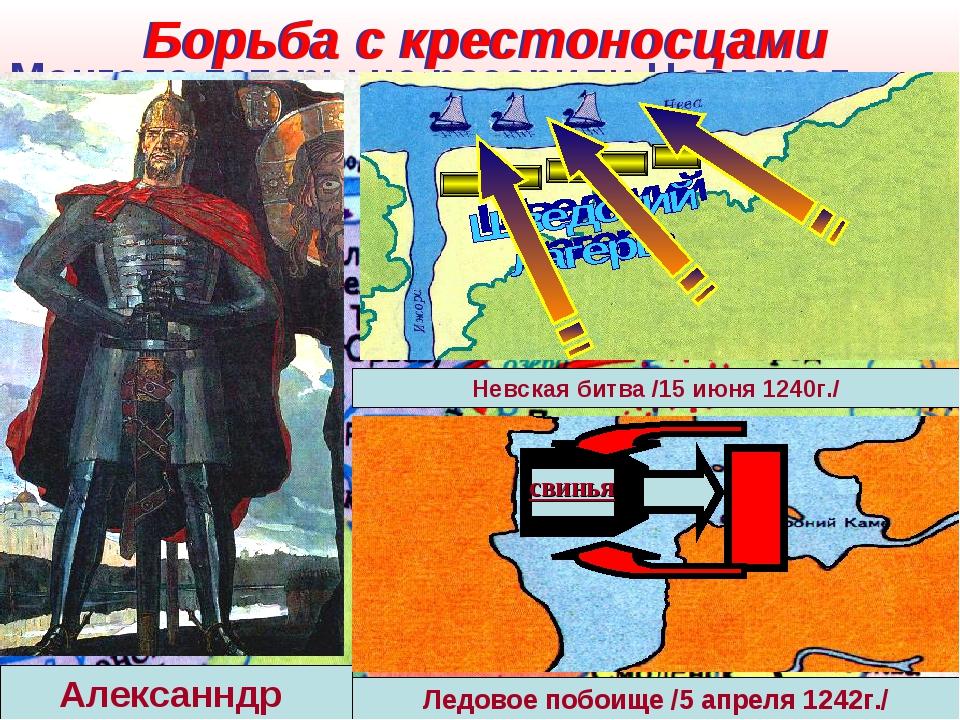 Борьба с крестоносцами Борьба с крестоносцами Монгола-татары не разорили Новг...