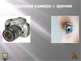 Цифровая камера = зрение