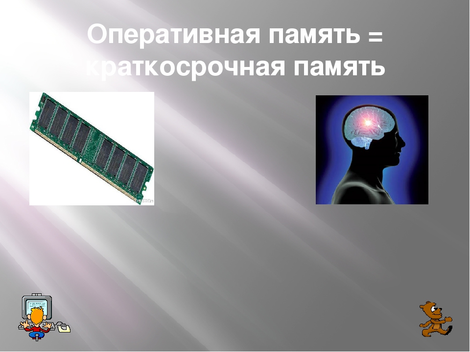 Оперативная память = краткосрочная память