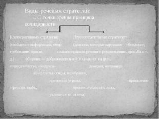 Виды речевых стратегий: 1. С точки зрения принципа солидарности  Коопе