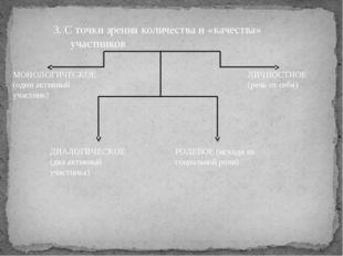 3. С точки зрения количества и «качества» участников МОНОЛОГИЧЕСКОЕ (один а