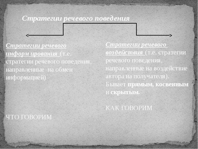 Стратегии речевого поведения Стратегии речевого информирования (т.е. страте...