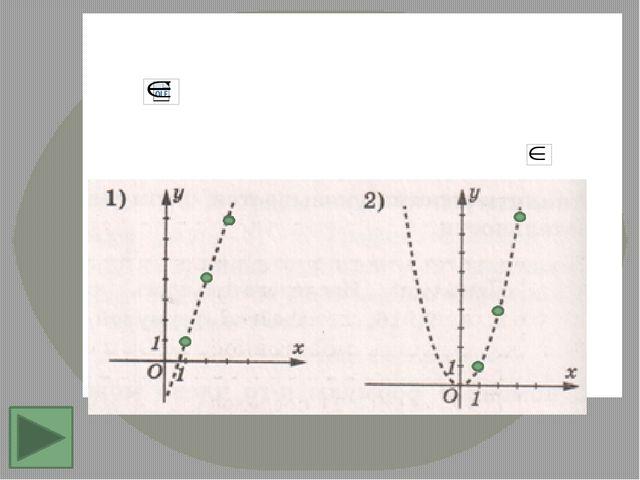Тренировочный диктант Вариант 1 (2) 1.Является ли конечной или бесконечной по...