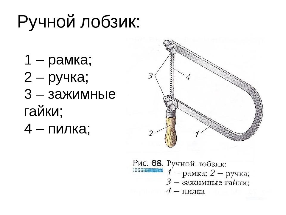 Ручной лобзик: 1 – рамка; 2 – ручка; 3 – зажимные гайки; 4 – пилка;