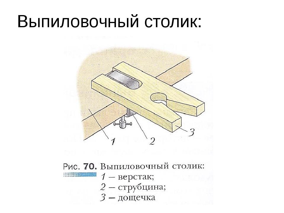 Выпиловочный столик: