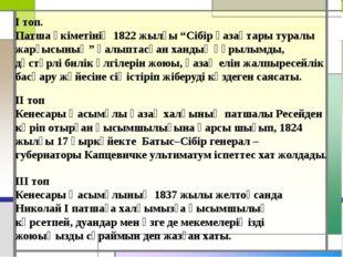 """І топ. Патша үкіметінің 1822 жылғы """"Сібір қазақтары туралы жарғысының"""" қалыпт"""