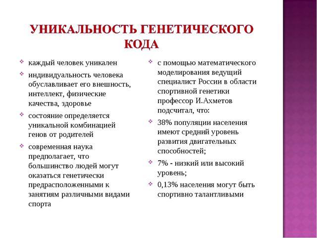 с помощью математического моделирования ведущий специалист России в области с...