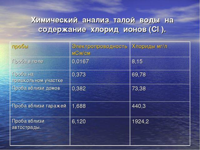 Химический анализ талой воды на содержание хлорид ионов (Cl ). пробыЭлектроп...