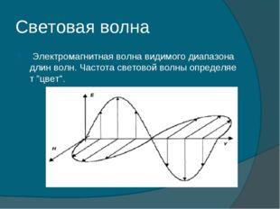Световая волна Электромагнитнаяволнавидимогодиапазона длинволн.Частота