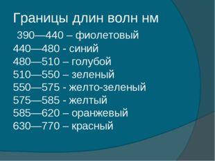 Границы длин волн нм 390—440 –фиолетовый 440—480 -синий 480—510 –голубой