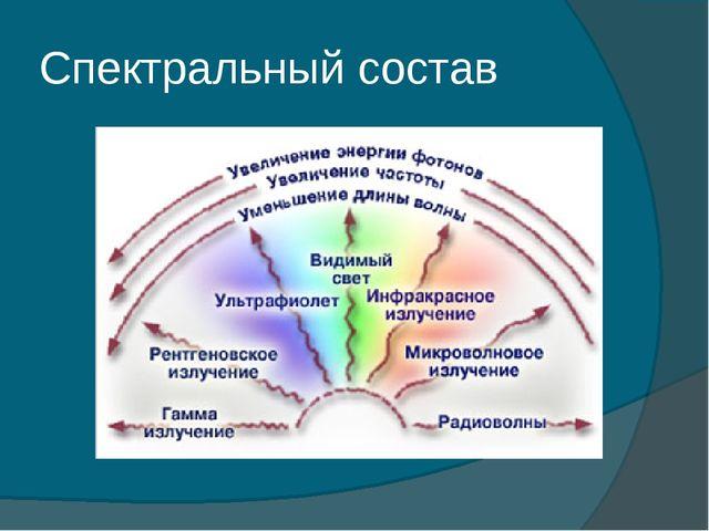 Спектральный состав