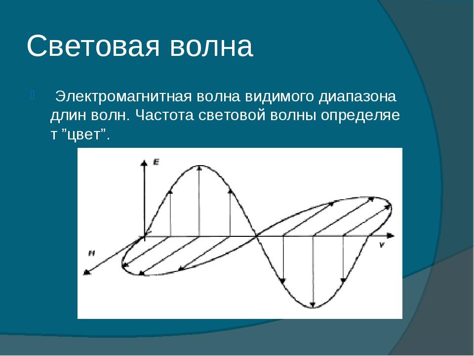 Световая волна Электромагнитнаяволнавидимогодиапазона длинволн.Частота...
