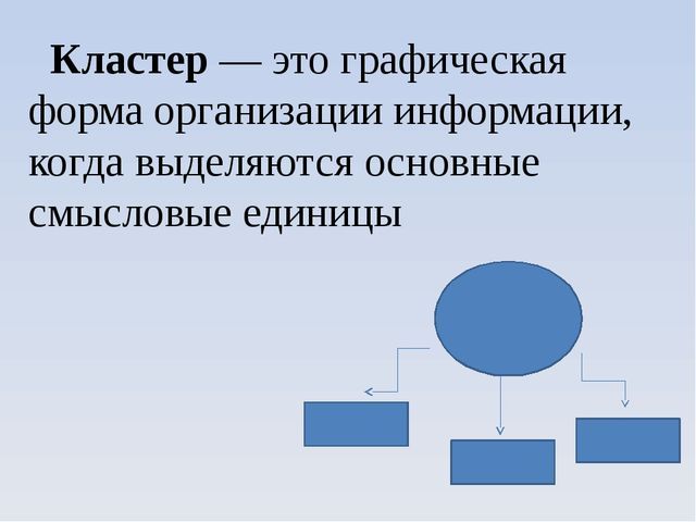 Кластер — это графическая форма организации информации, когда выделяются осн...