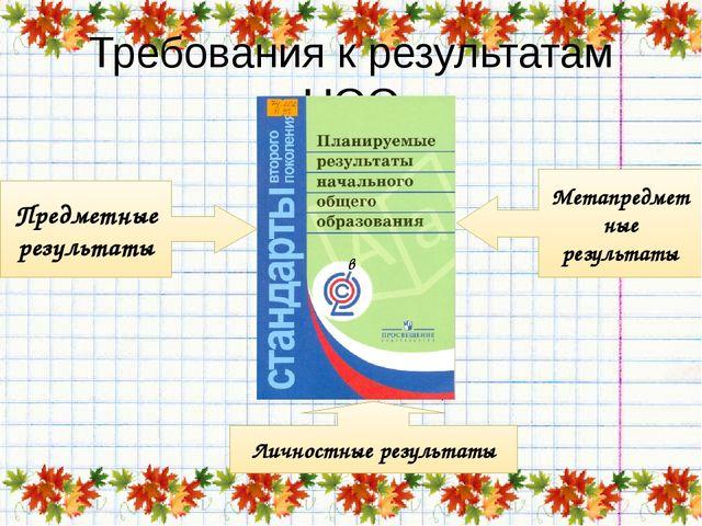 Требования к результатам НОО в в Предметные результаты Метапредмет ные резуль...