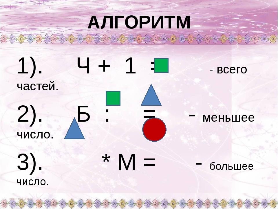 АЛГОРИТМ 1). Ч + 1 = - всего частей. 2). Б : = - меньшее число. 3). * М = - б...