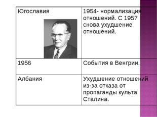 Югославия1954- нормализация отношений. С 1957 снова ухудшение отношений. 195