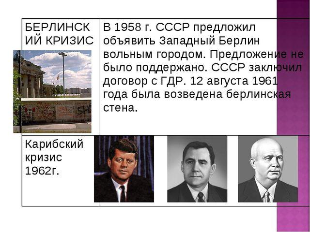 БЕРЛИНСКИЙ КРИЗИСВ 1958 г. СССР предложил объявить Западный Берлин вольным г...