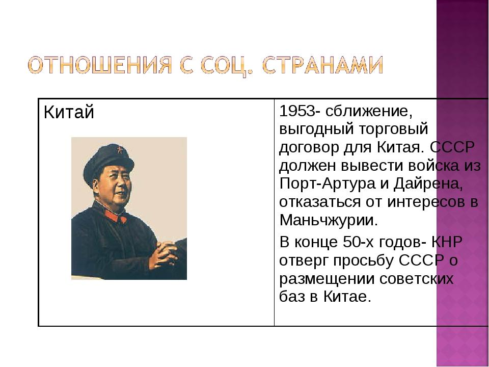 Китай 1953- сближение, выгодный торговый договор для Китая. СССР должен выве...