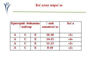 Бағалау парағы Критерий бойынша ұпайларҰпай жиынтығыБаға АCE16-18«5» А
