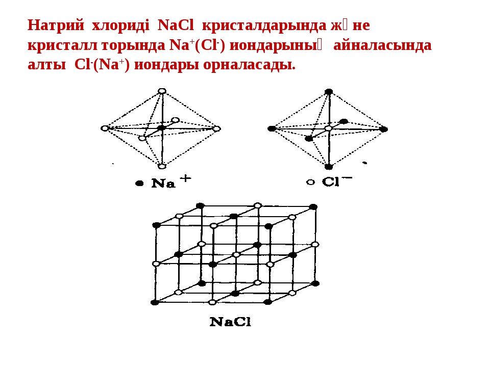 Натрий хлориді NaCl кристалдарында және кристалл торында Na+(Cl-) иондарының...