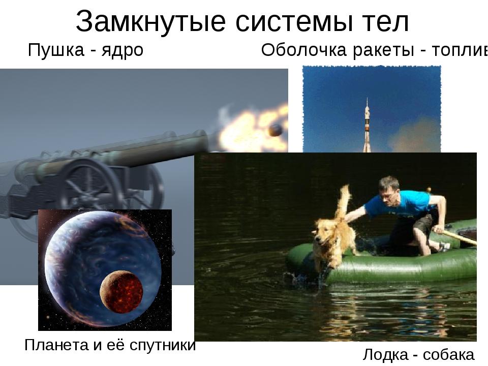 Замкнутые системы тел Пушка - ядро Оболочка ракеты - топливо Планета и её спу...