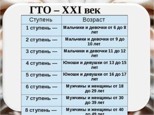 ГТО – XXI век Ступень Возраст 1ступень — Мальчики и девочки от 6 до 8 лет 2ст