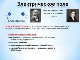 Близкодействие Идея: М. Фарадей (англ.) Теория: Дж. Максвелл (англ.) q1 q2 Св