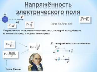 +q [E]=[1 H/Кл]=[1 В/м] + Q Напряжённость поля равна отношению силы, с которо