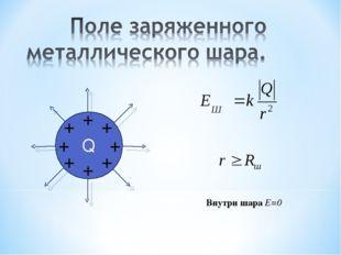 Q + + + + + + + + Внутри шара Е=0
