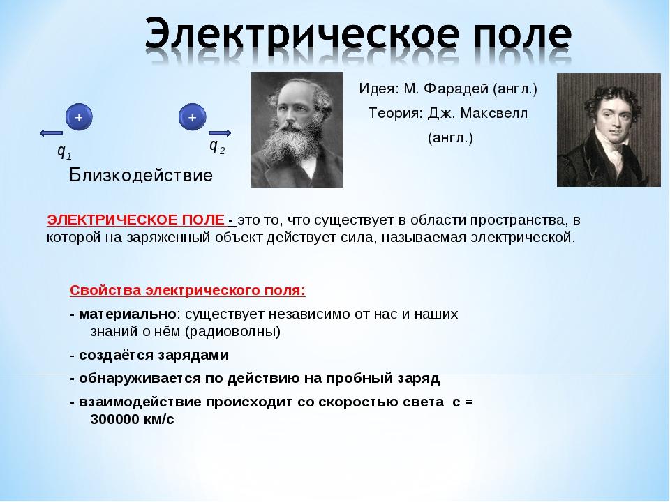 Близкодействие Идея: М. Фарадей (англ.) Теория: Дж. Максвелл (англ.) q1 q2 Св...