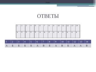 Ключ: ОТВЕТЫ 1 2 3 4 5 6 7 8 9 10 11 12 13 14 а б б б б а в б а в б а а в 1 2