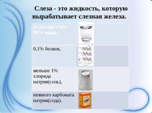 Слеза - это жидкость, которую вырабатывает слезная железа. Всоставе слёз – 99