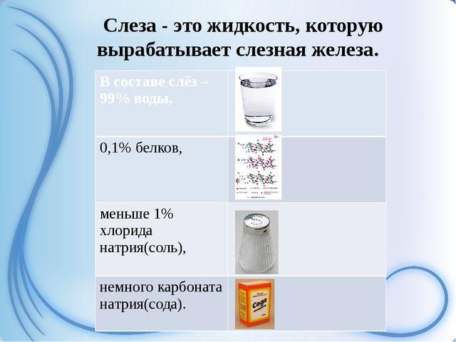 Слеза - это жидкость, которую вырабатывает слезная железа. Всоставе слёз – 99...