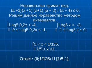 Неравенства примет вид: (а +1)(а +1) (а+1) (а + 2) / (а + 4) ≤ 0. Решим данно