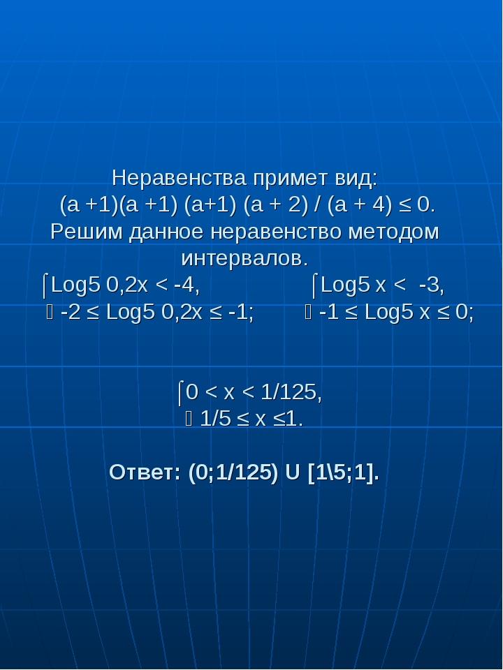 Неравенства примет вид: (а +1)(а +1) (а+1) (а + 2) / (а + 4) ≤ 0. Решим данно...