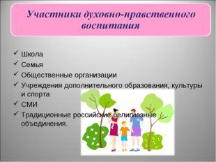 Школа Семья Общественные организации Учреждения дополнительного образования,